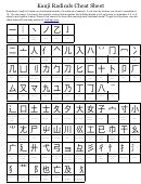 Kanji Radicals Cheat Sheet