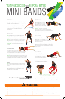Resistance Band Exercise Chart