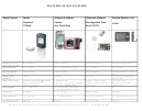 Insulin Pumps Features Comparison Chart