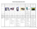 Insulin Pump Comparison Chart - Jdrf