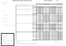 Medication Recording Template