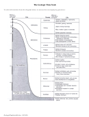 The Geologic Time Scale Worksheet