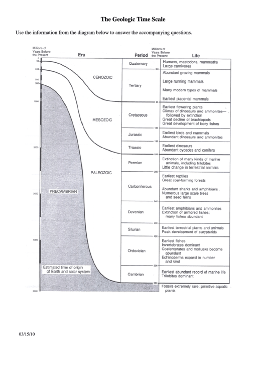 the geologic time scale worksheet - Geologic Time Scale Worksheet