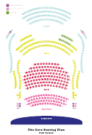 The Core Seating Plan - The Core At Corby Cube