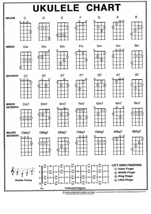 Ukulele Chord Chart Printable Pdf Download