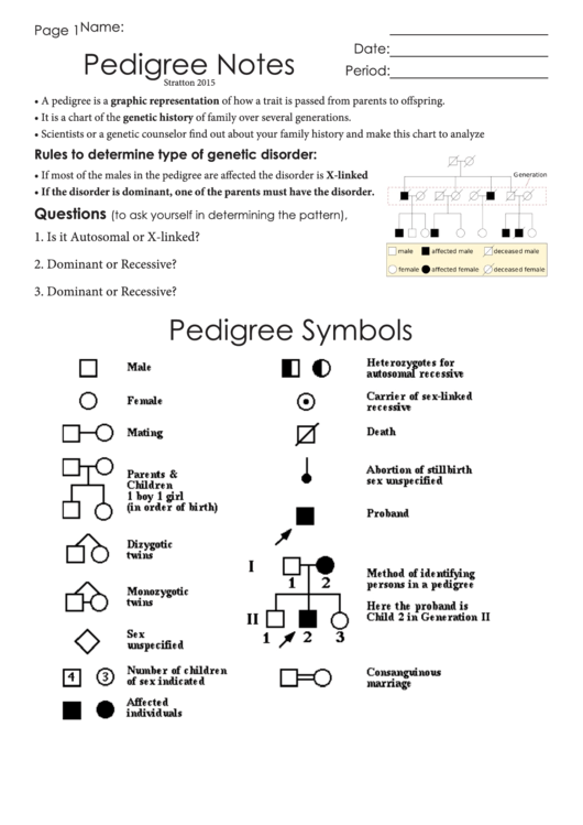 Pedigree Notes - Biology Worksheet