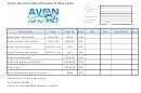 Avon Descent Merchandise Order Form