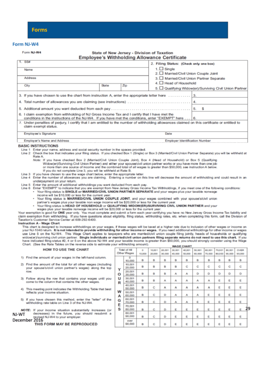 State Of Nj Form W4 Employee's Withholding Allowance Certificate