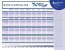 Daily Walking Log Template