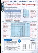 Cumulative Frequency - Statistics Worksheets