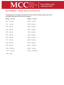 payroll time conversion chart
