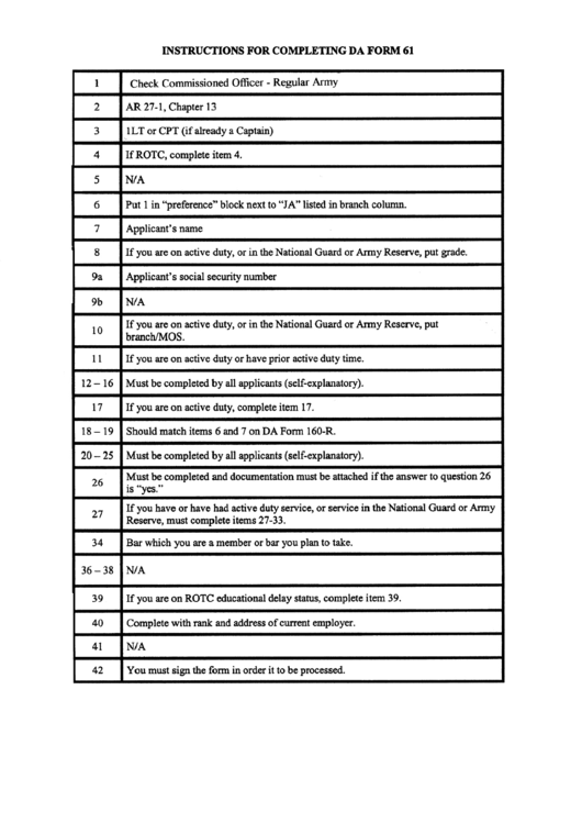 Instructions - Da Form 61 Printable pdf