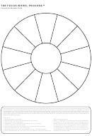 Focus Wheel Template - Meetup