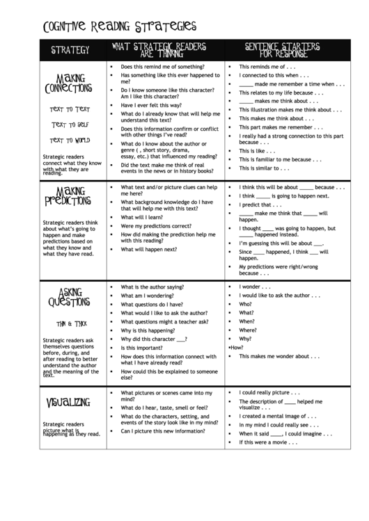 Cognitive Reading Strategies Chart
