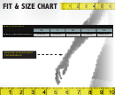 Occunomix Fit & Size Chart