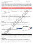 Honors Chemistry Worksheet Template