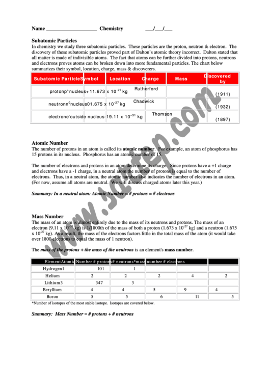 chemistry worksheet template printable pdf download. Black Bedroom Furniture Sets. Home Design Ideas