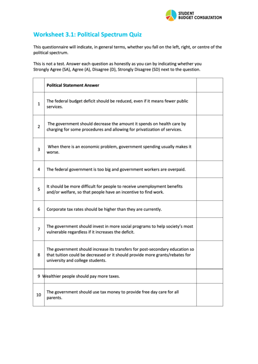 Political Spectrum Quiz Printable Pdf Download