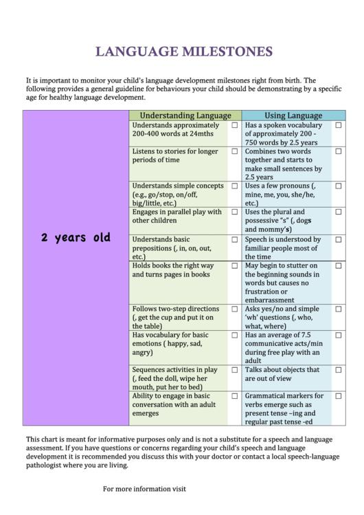 language developmental milestones chart printable pdf download