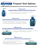 Eastern Propane Propane Tank Sizes