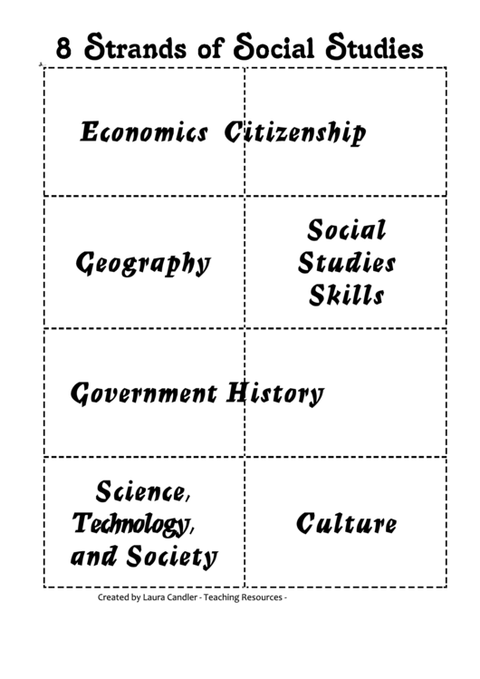 8 strands of social studies printable pdf download