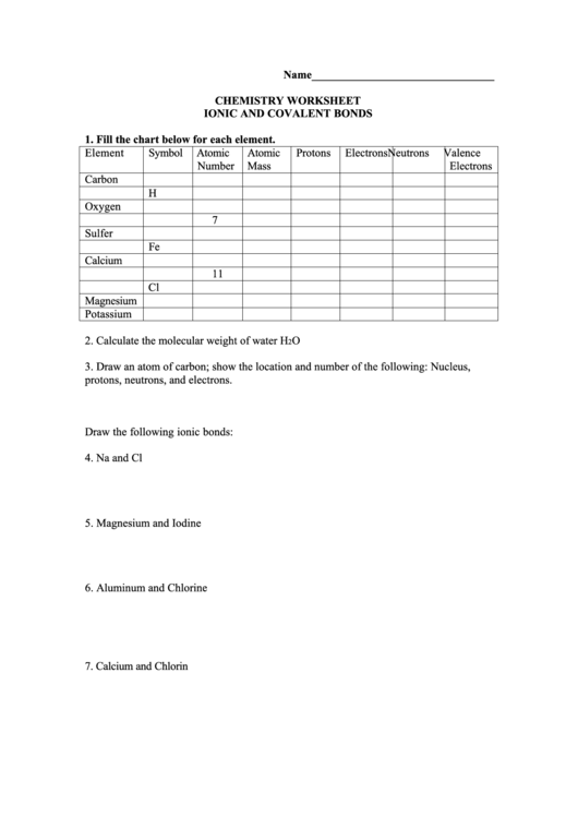 Ionic And Covalent Bonds Chemistry Worksheet Printable Pdf