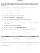 Tax Organizer Template - 2015 Income Tax Return