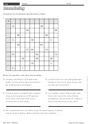 Scrambled Multiplication Table