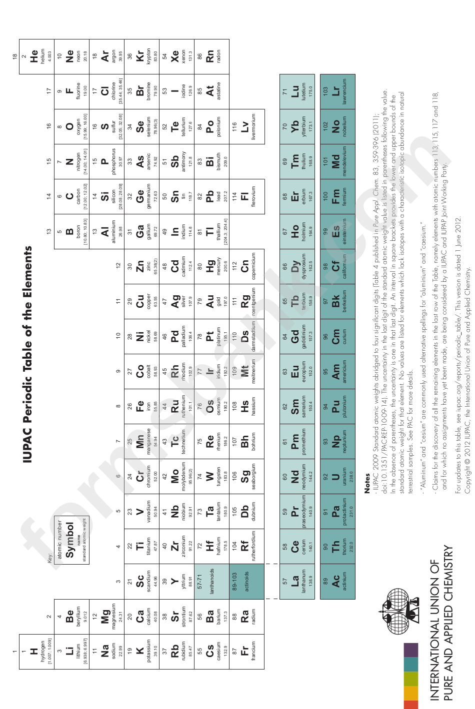 sargent welch periodic table side 2 brokehome - Tabla Periodica Welch