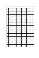 Table Of The Standard Normal Cumulative Function Template