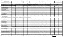 Dd Form 805, Oct 1999 - Storage Space Management Report