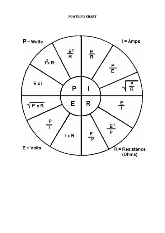 Power Pie Chart Template