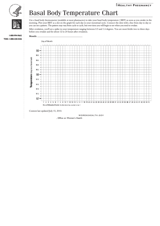 photograph relating to Basal Body Temp Chart Printable known as Basal System Weather conditions Chart printable pdf down load