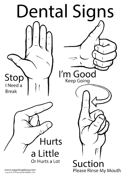 Sign Language Words Chart: Dental Signs