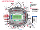 Sanford Stadium Chart