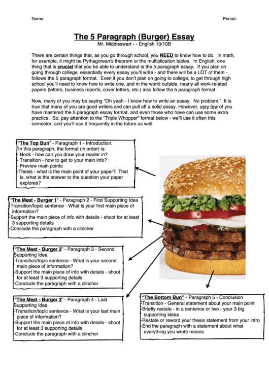 hamburger approach essay writing Effective methods for teaching paragraph development by the essay, reports, how to students become confident about their writing this methodical approach.