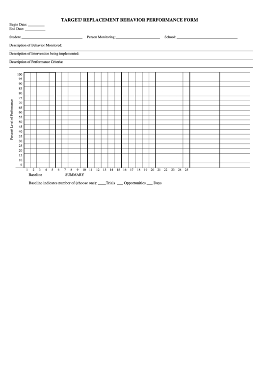 Functional Essment Observation Form Template | Top Functional Assessment Observation Form Templates Free To