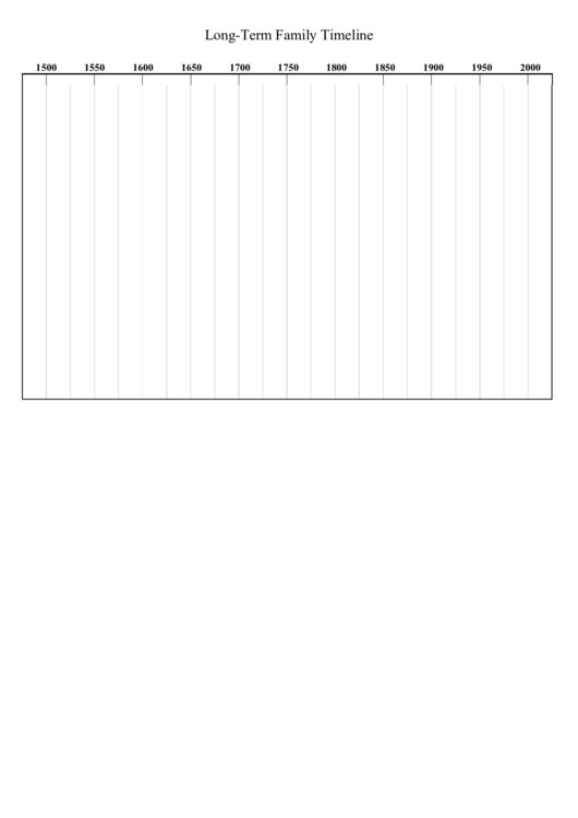 Family Timeline Template Printable pdf