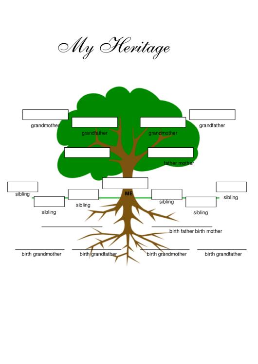 Family Tree Diagram Template Printable pdf