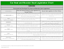 Car Seat And Booster Seat Legislation Chart