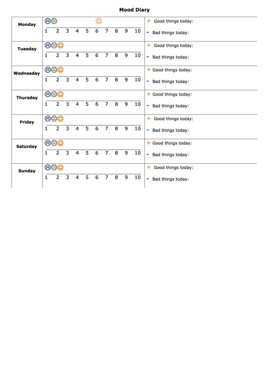Mood Journal Template sample food log template food and mood – Sample Mood Chart