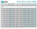 Body Mass Index Table - Molina Healthcare