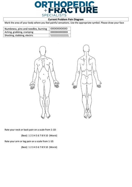 Current Problem Pain Diagram Template