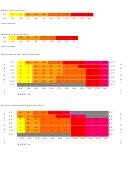 Kinetik Sportswear Clothing Size Chart