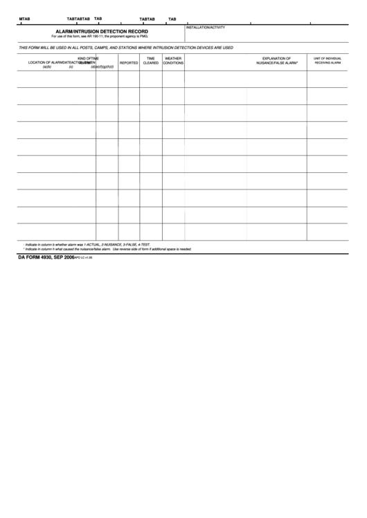 Fillable Da Form 4930 Alarm Intrusion Detection Record