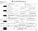 Form Ph-1682 - Certificate Of Divorce Or Annulment - Tennessee