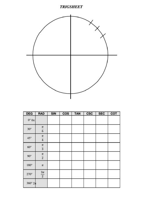 Blank Trig Sheet