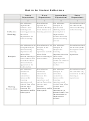 Rubric For Student Reflections