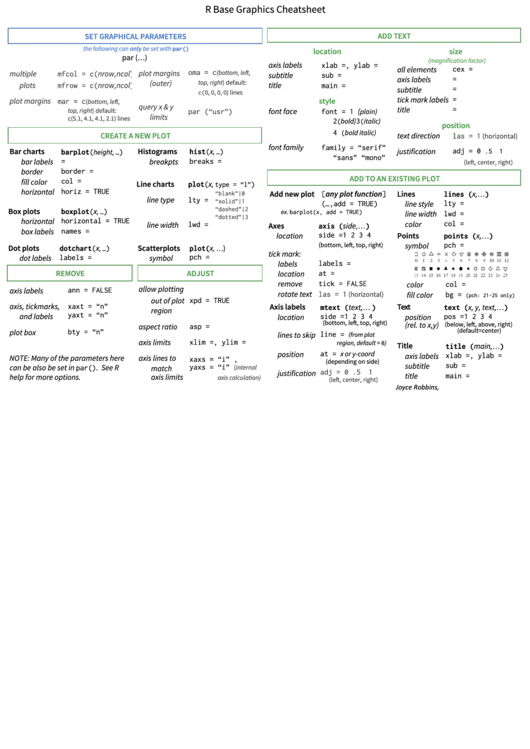 R Base Graphics Cheat Sheet