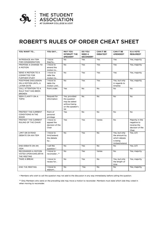 robert u0026 39 s rules of order cheat sheet printable pdf download
